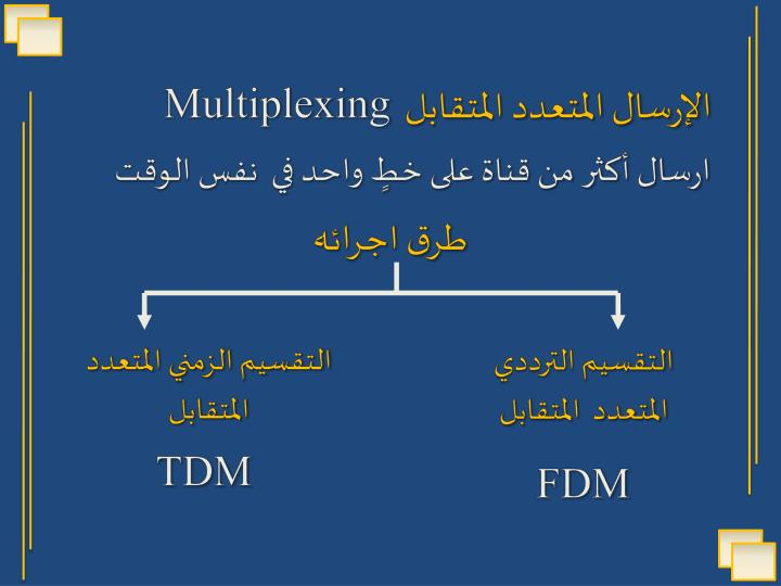 Multiplexing