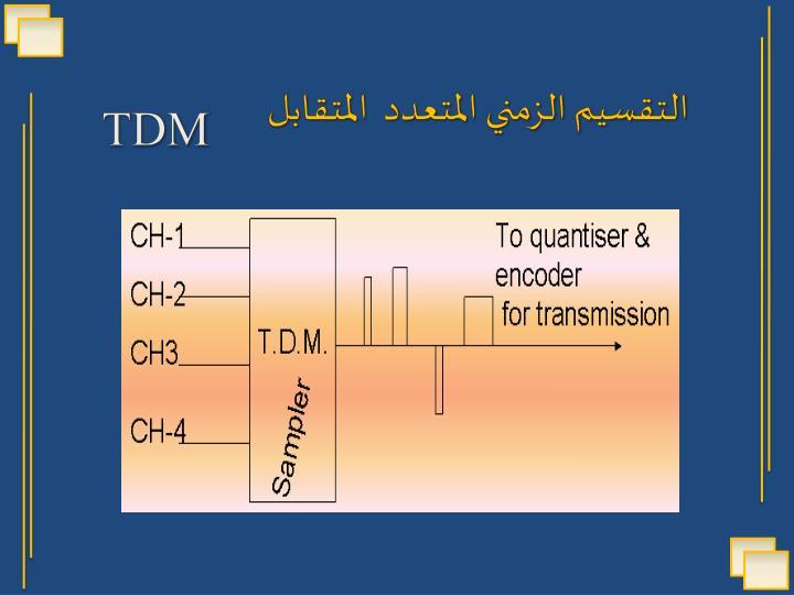 التقسيم الزمني المتعدد  المتقابل