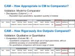 cam how appropriate is cm to comparator1