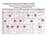 credibility assessment matrix cam1