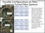 tevatron tunnel filler options