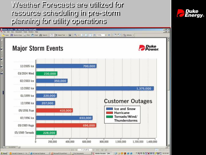 Weather Forecasts are utilized for resource scheduling in pre-storm planning for utility operations