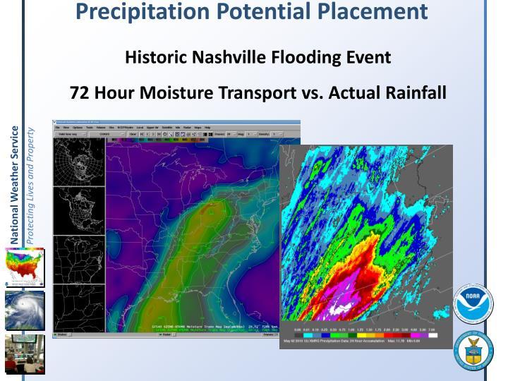 Precipitation Potential Placement