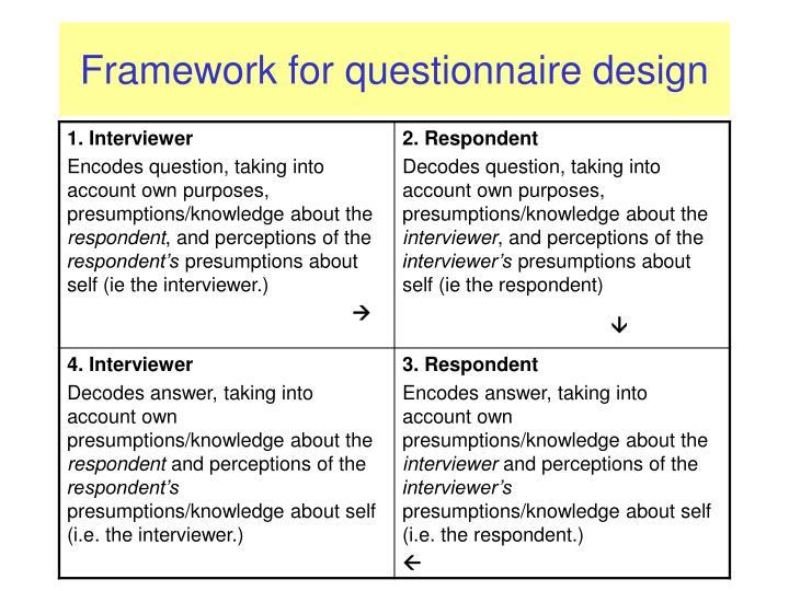 Framework for questionnaire design