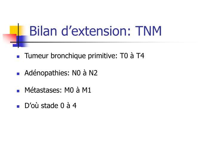 Bilan d'extension: TNM