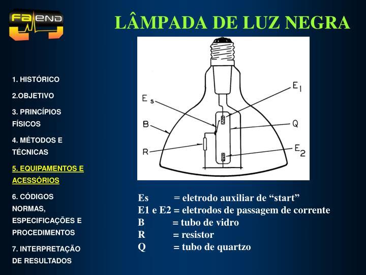 LÂMPADA DE LUZ NEGRA