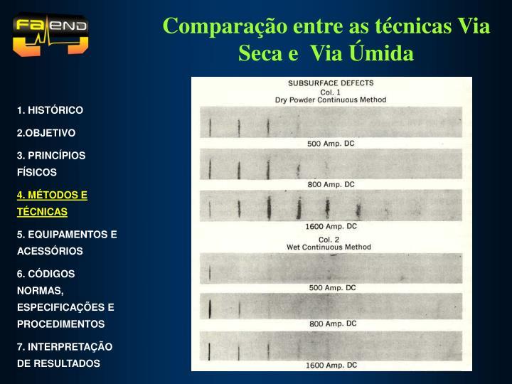 Comparação entre as técnicas Via Seca e  Via Úmida