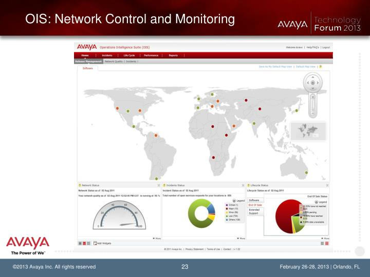 OIS: Network Control and Monitoring