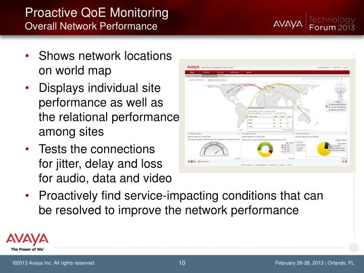Proactive QoE Monitoring