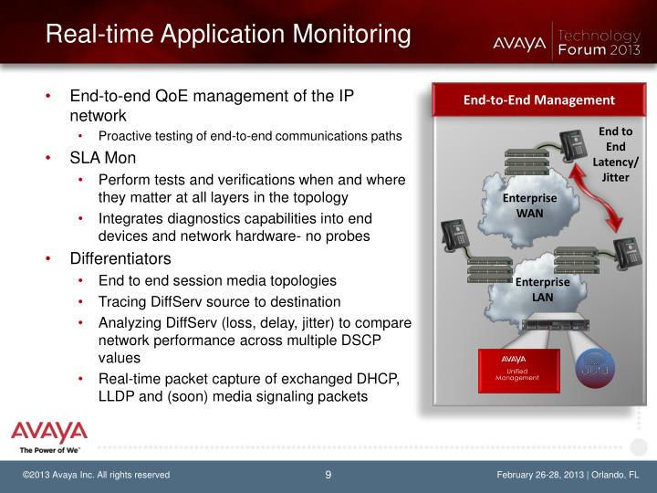 Real-time Application Monitoring