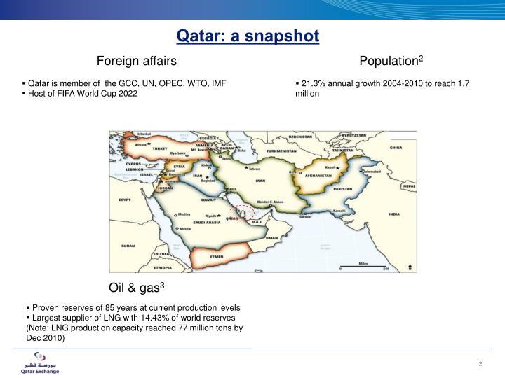 Qatar: a snapshot