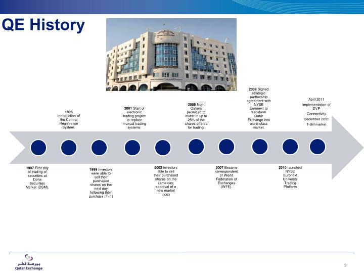 QE History