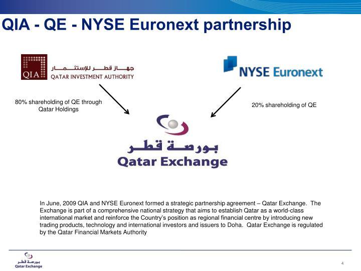 QIA - QE - NYSE Euronext partnership