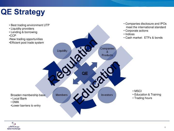 QE Strategy