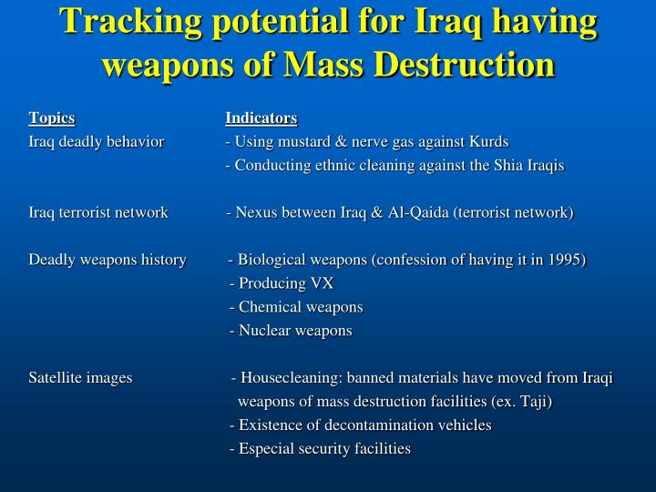 Tracking potential for Iraq having weapons of Mass Destruction
