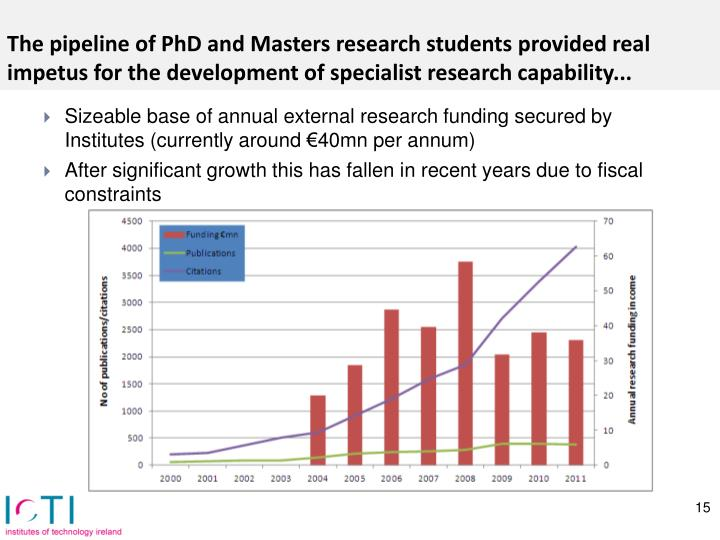 The pipeline of PhD and Masters research students provided real impetus for the development of specialist research capability
