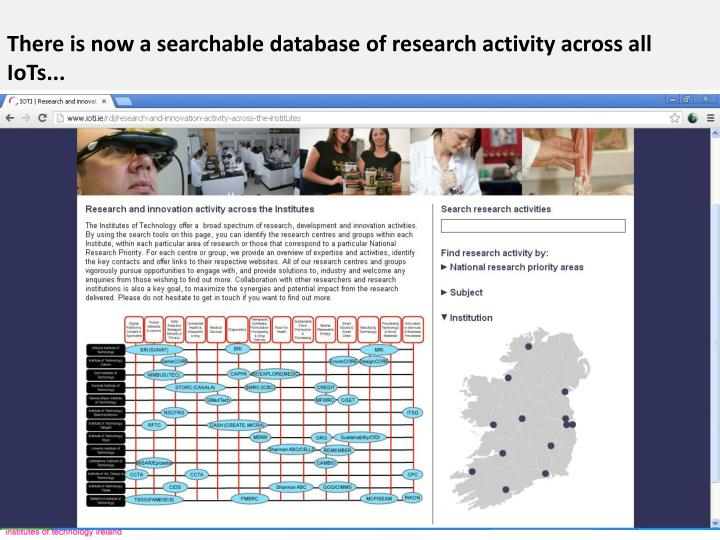 There is now a searchable database of research activity across all