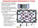 component system optimization in 3 years
