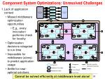 component system optimizations unresolved challenges