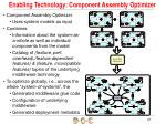 enabling technology component assembly optimizer