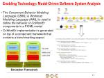 enabling technology model driven software system analysis