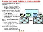 enabling technology model driven system integration
