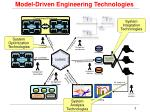 model driven engineering technologies