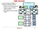 siml benefits