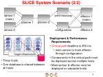slice system scenario 2 2