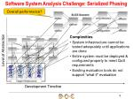 software system analysis challenge serialized phasing3