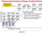 software system analysis challenge serialized phasing5