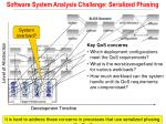 software system analysis challenge serialized phasing6