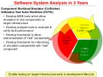 software system analysis in 3 years
