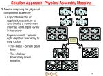 solution approach physical assembly mapping