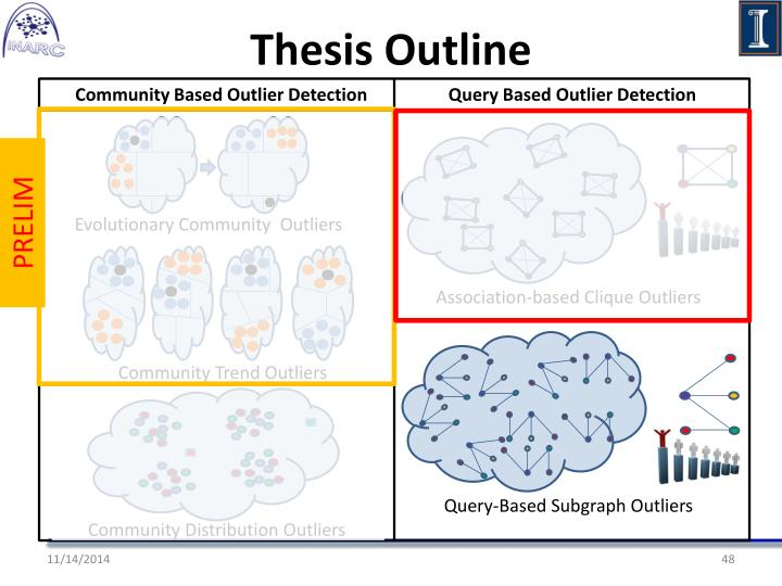outliers thesis