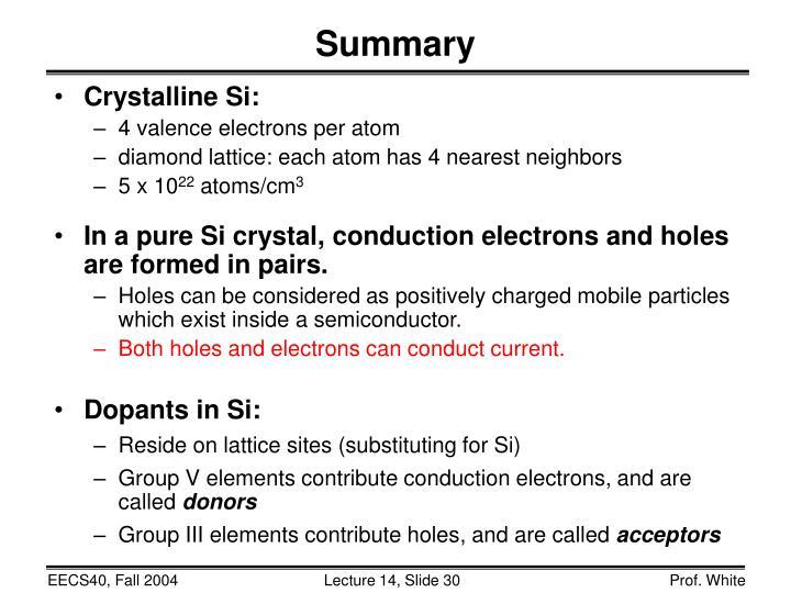 Crystalline Si: