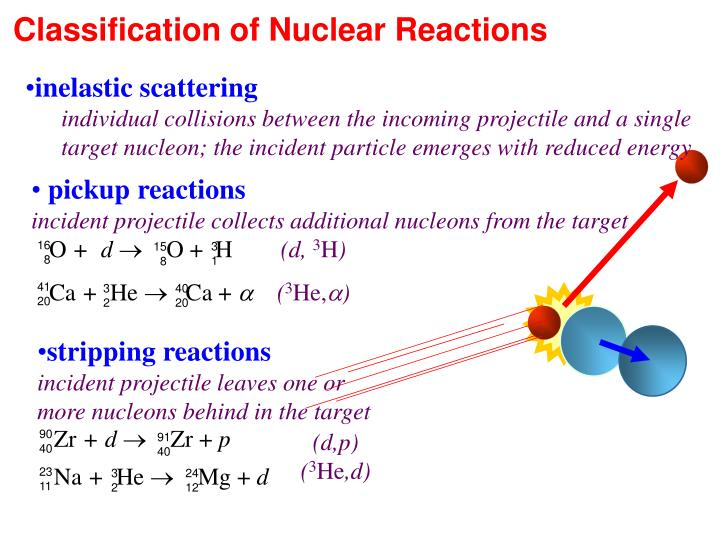 Classification of Nuclear Reactions