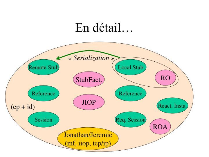 «Serialization»