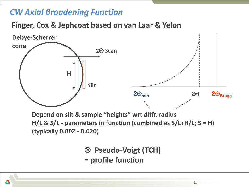 PPT - Rietveld Refinement with GSAS & GSAS-II PowerPoint