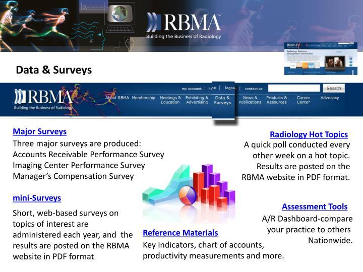 Data & Surveys