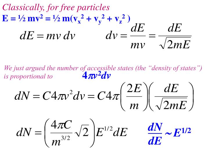 Classically, for free particles