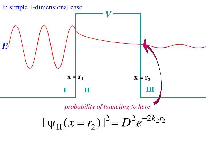 In simple 1-dimensional case