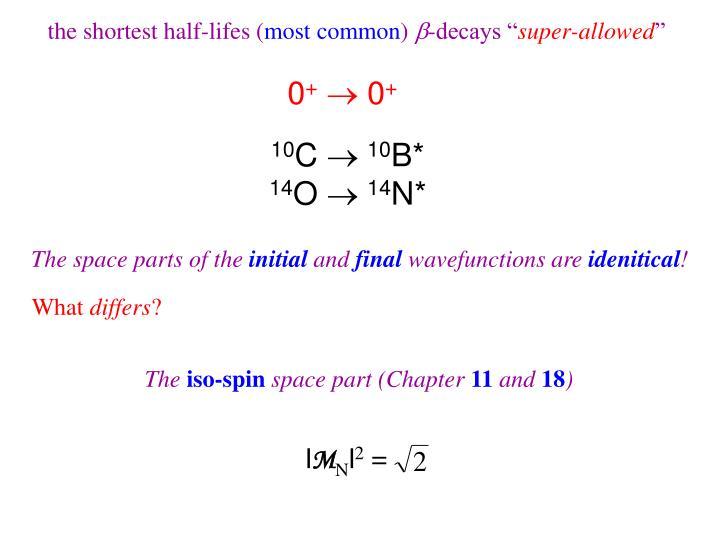 the shortest half-lifes (