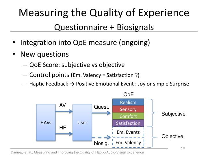 Measuring the Quality of Experience