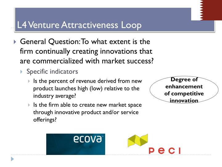 L4 Venture Attractiveness Loop