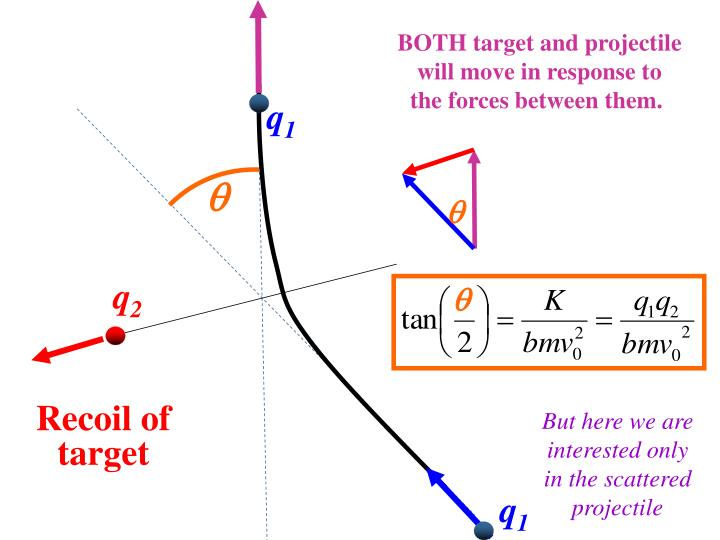 BOTH target and projectile