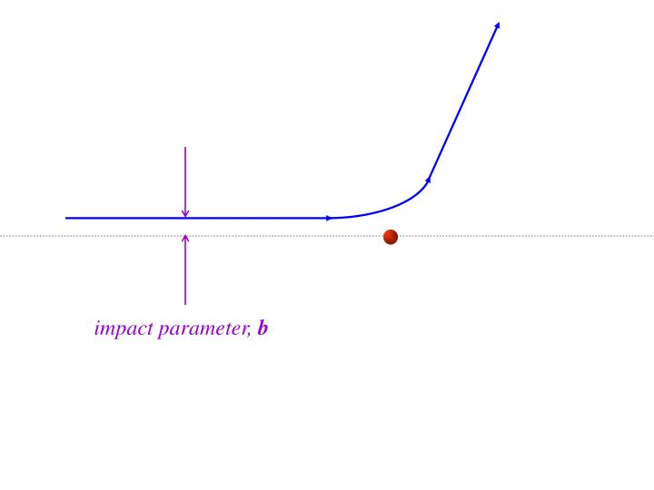 impact parameter,
