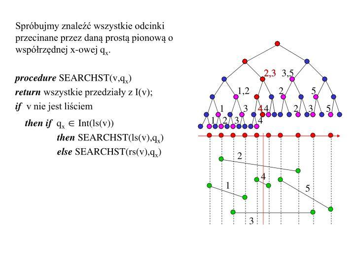 Spróbujmy znaleźć wszystkie odcinki przecinane przez daną prostą pionową o współrzędnej x-owej q