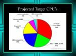 projected target cpu s