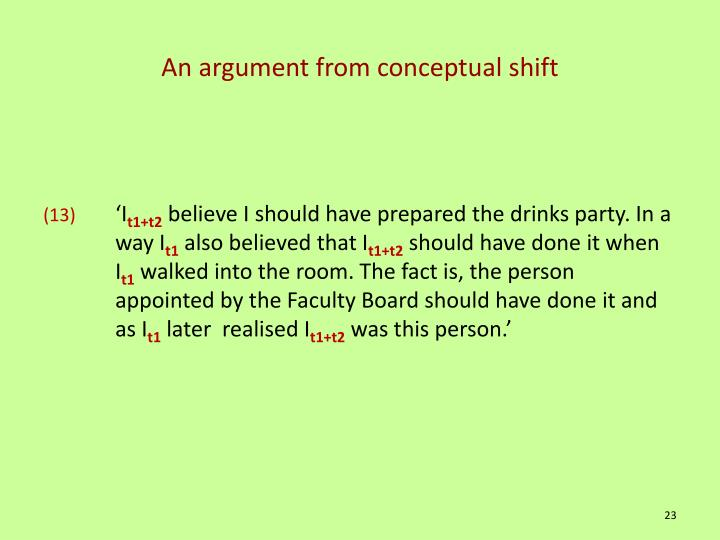 An argument from conceptual shift